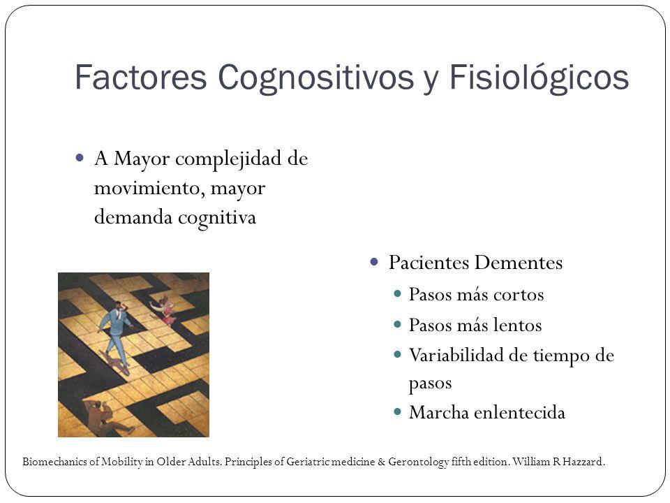 Factores Cognositivos y Fisiológicos