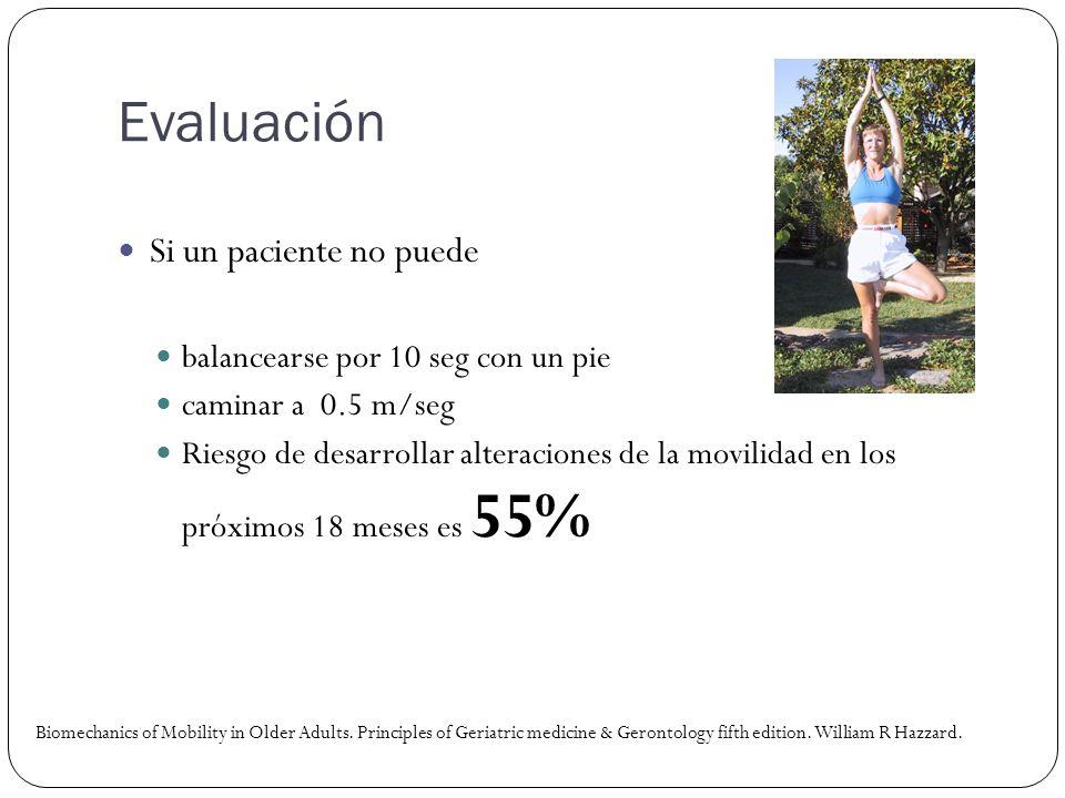 Evaluación Si un paciente no puede balancearse por 10 seg con un pie