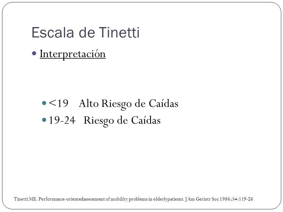 Escala de Tinetti Interpretación <19 Alto Riesgo de Caídas
