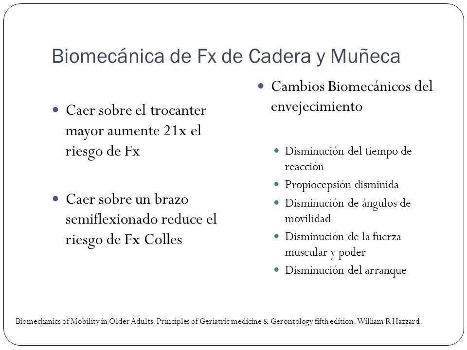 Biomecánica de Fx de Cadera y Muñeca