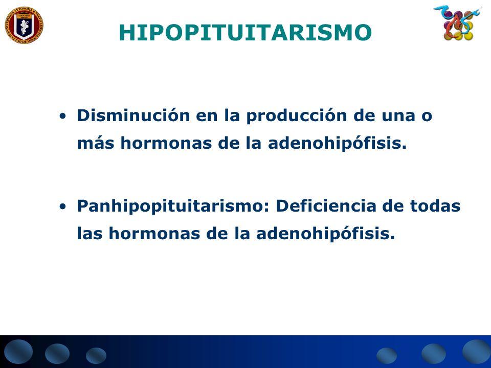HIPOPITUITARISMODisminución en la producción de una o más hormonas de la adenohipófisis.