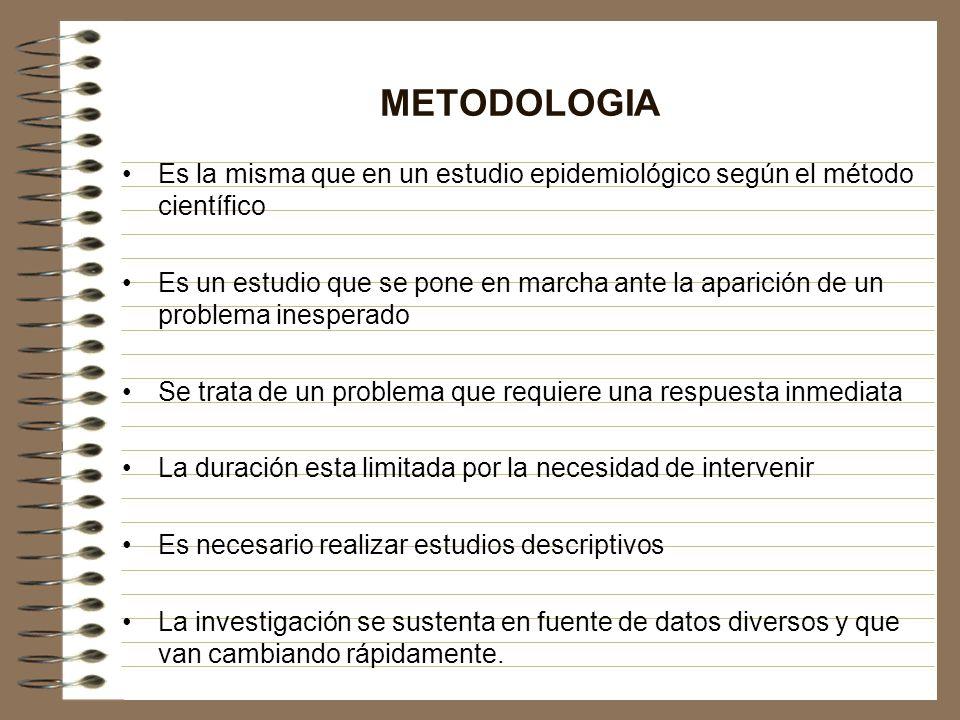 METODOLOGIA Es la misma que en un estudio epidemiológico según el método científico.
