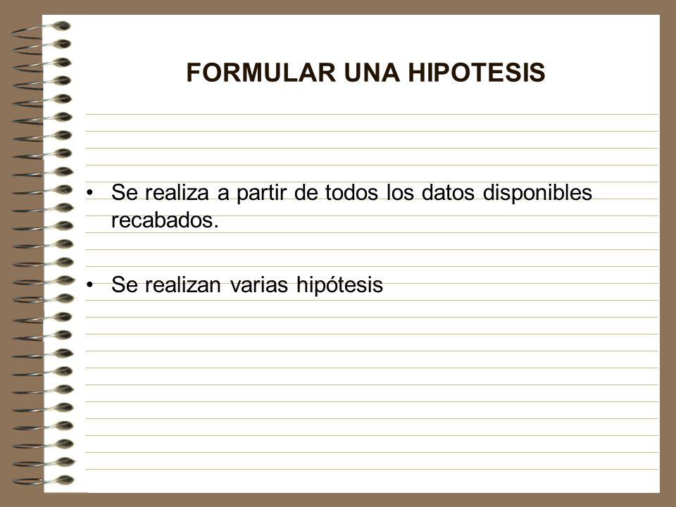 FORMULAR UNA HIPOTESIS