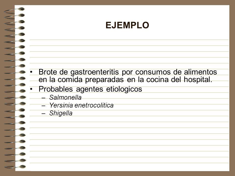EJEMPLO Brote de gastroenteritis por consumos de alimentos en la comida preparadas en la cocina del hospital.