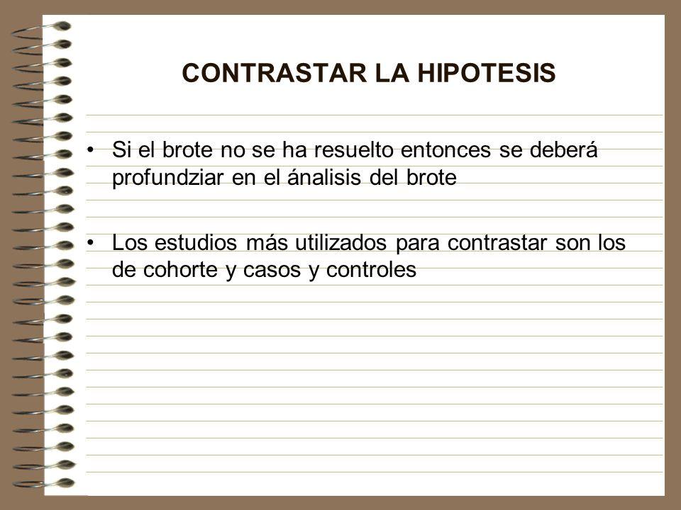CONTRASTAR LA HIPOTESIS