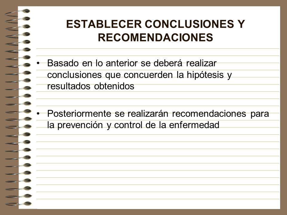 ESTABLECER CONCLUSIONES Y RECOMENDACIONES