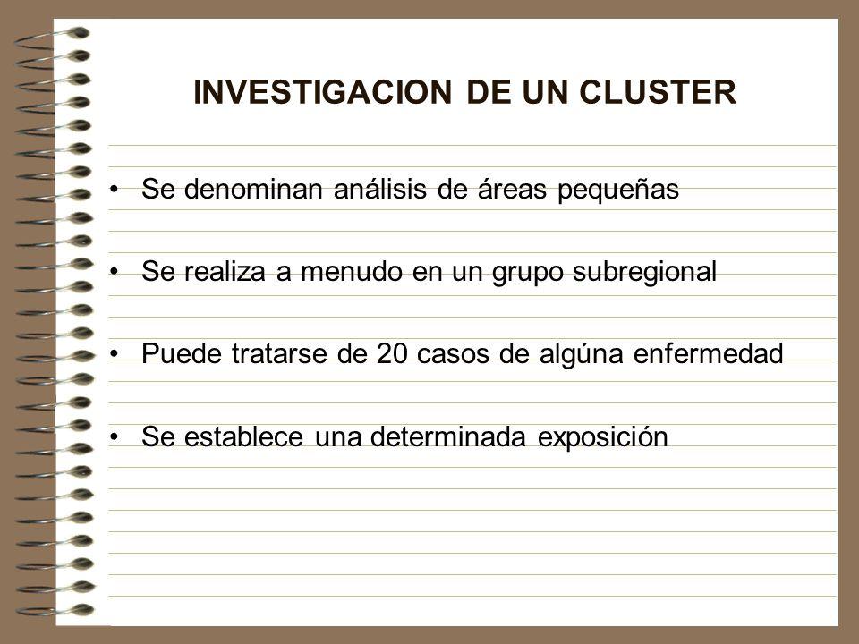 INVESTIGACION DE UN CLUSTER