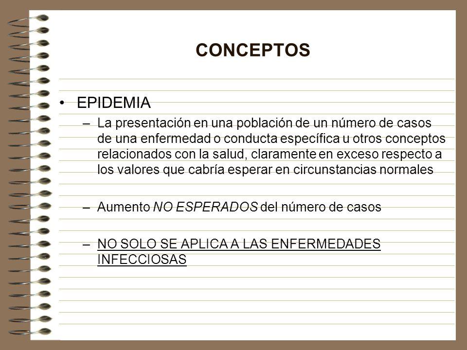 CONCEPTOS EPIDEMIA.