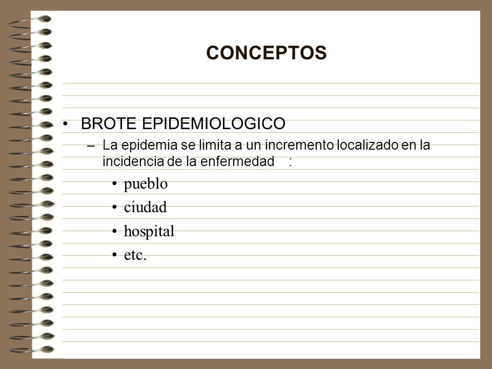 CONCEPTOS BROTE EPIDEMIOLOGICO pueblo ciudad hospital etc.