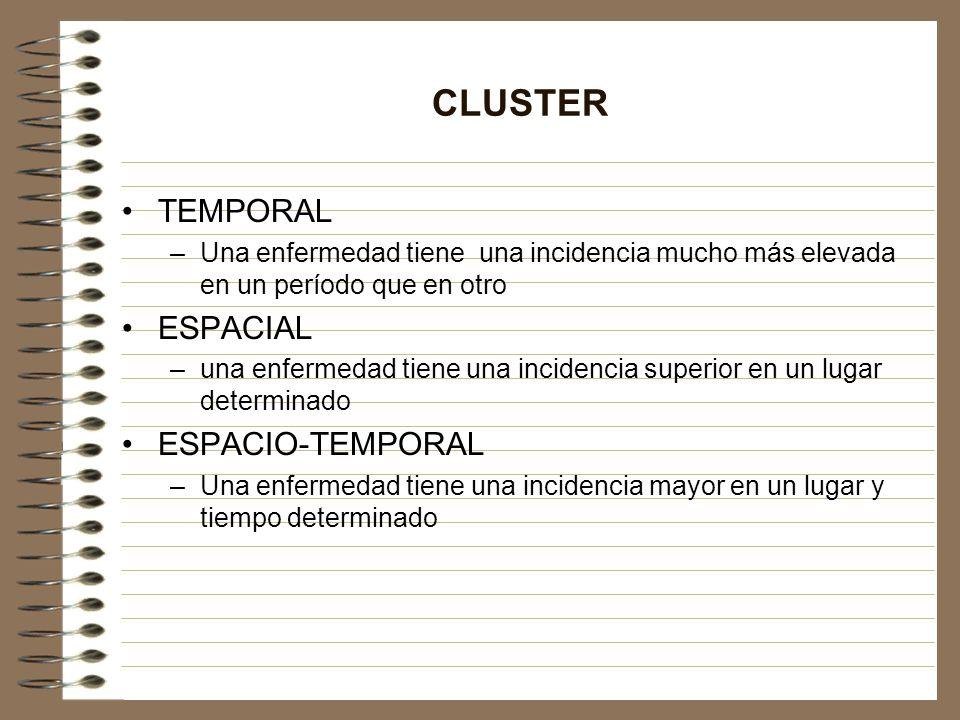 CLUSTER TEMPORAL ESPACIAL ESPACIO-TEMPORAL