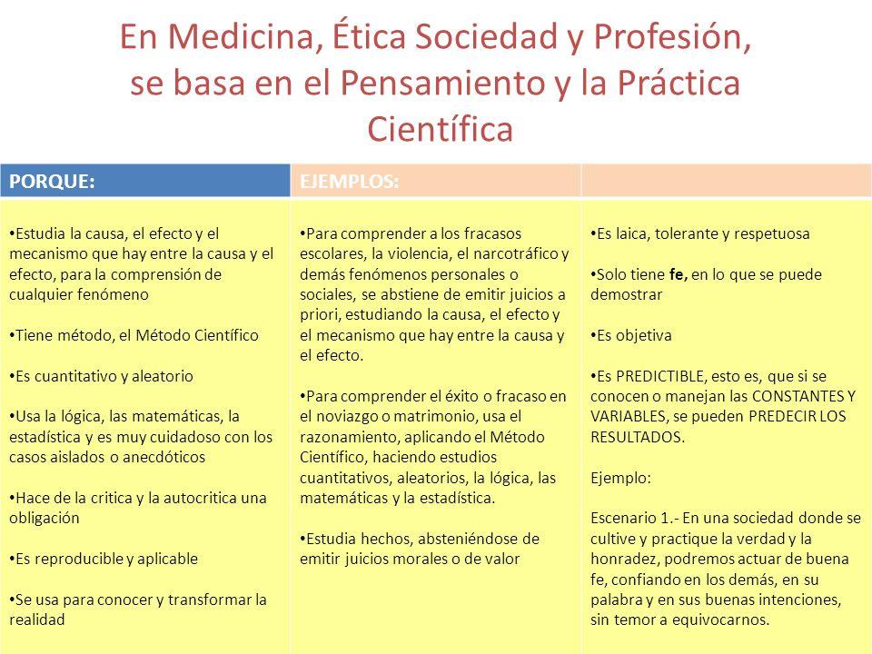 En Medicina, Ética Sociedad y Profesión, se basa en el Pensamiento y la Práctica Científica