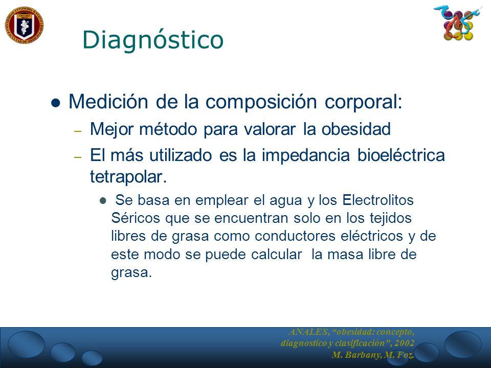 Diagnóstico Medición de la composición corporal: