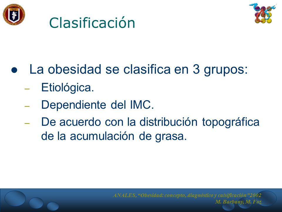 Clasificación La obesidad se clasifica en 3 grupos: Etiológica.