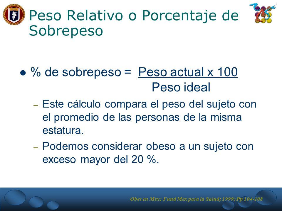 Peso Relativo o Porcentaje de Sobrepeso