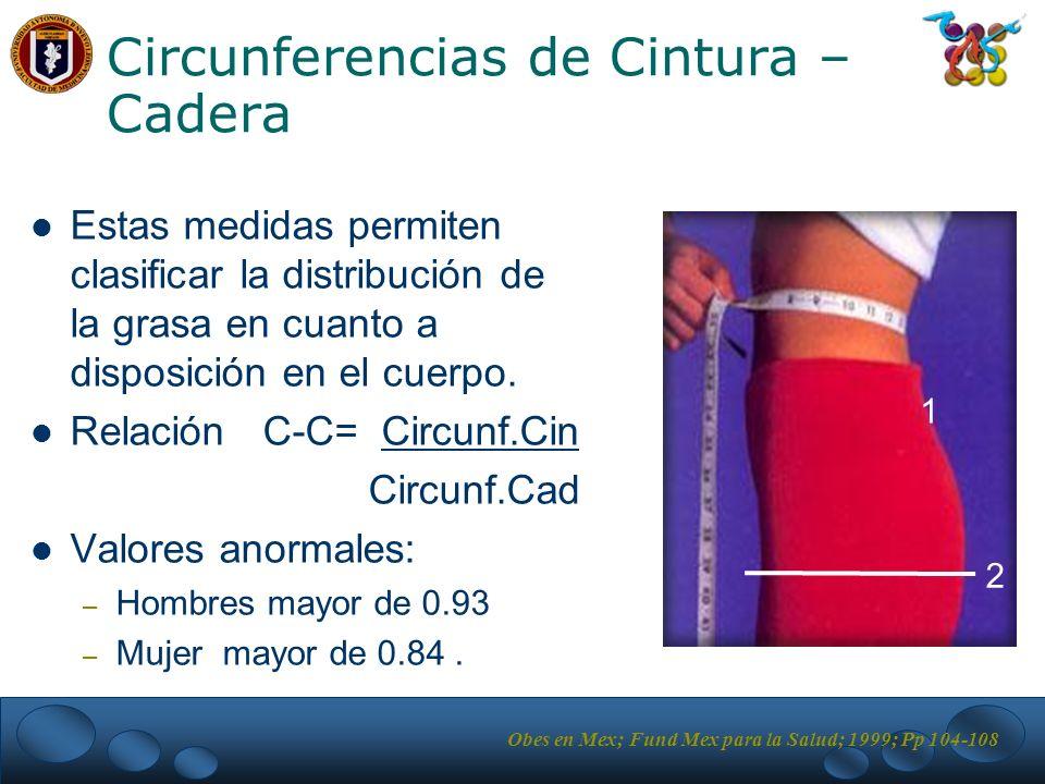 Circunferencias de Cintura –Cadera