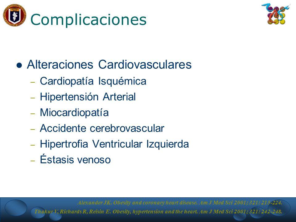 Complicaciones Alteraciones Cardiovasculares Cardiopatía Isquémica
