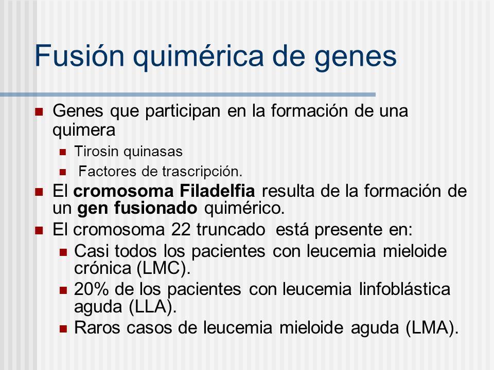 Fusión quimérica de genes