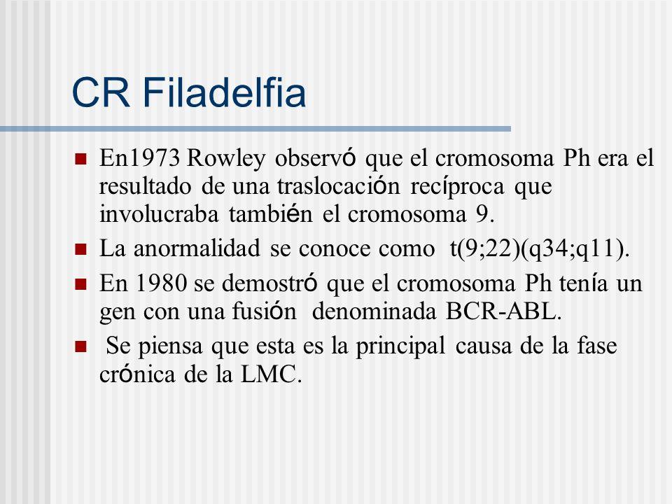 CR Filadelfia En1973 Rowley observó que el cromosoma Ph era el resultado de una traslocación recíproca que involucraba también el cromosoma 9.