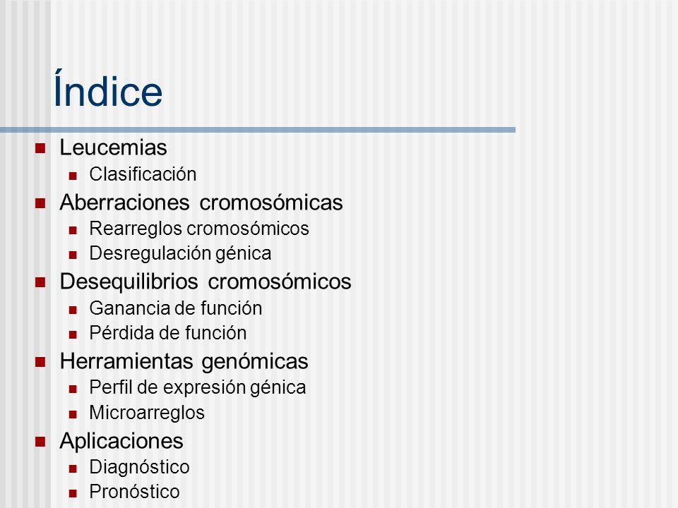 Índice Leucemias Aberraciones cromosómicas Desequilibrios cromosómicos