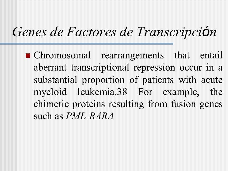 Genes de Factores de Transcripción