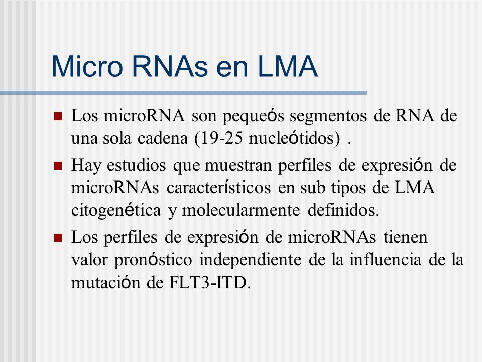 Micro RNAs en LMA Los microRNA son pequeós segmentos de RNA de una sola cadena (19-25 nucleótidos) .