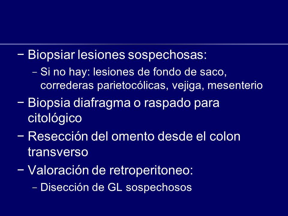 Biopsiar lesiones sospechosas: