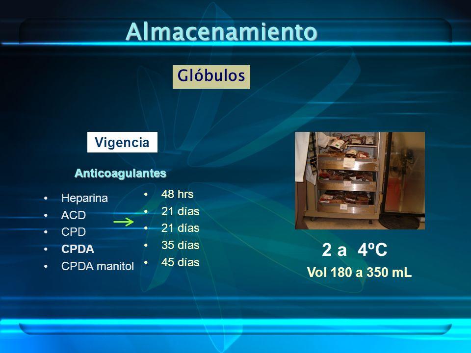 Almacenamiento 2 a 4ºC Glóbulos Vigencia Vol 180 a 350 mL
