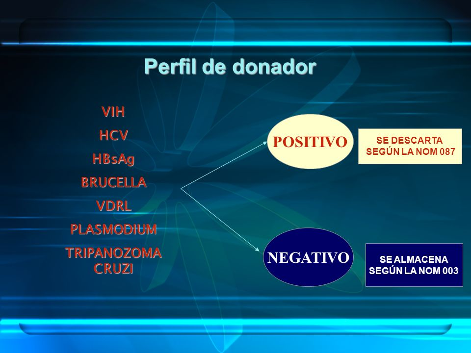 Perfil de donador POSITIVO NEGATIVO VIH HCV HBsAg BRUCELLA VDRL