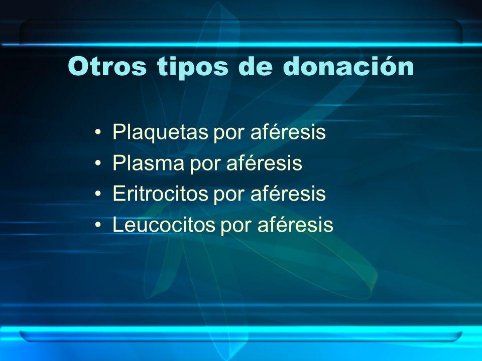 Otros tipos de donación