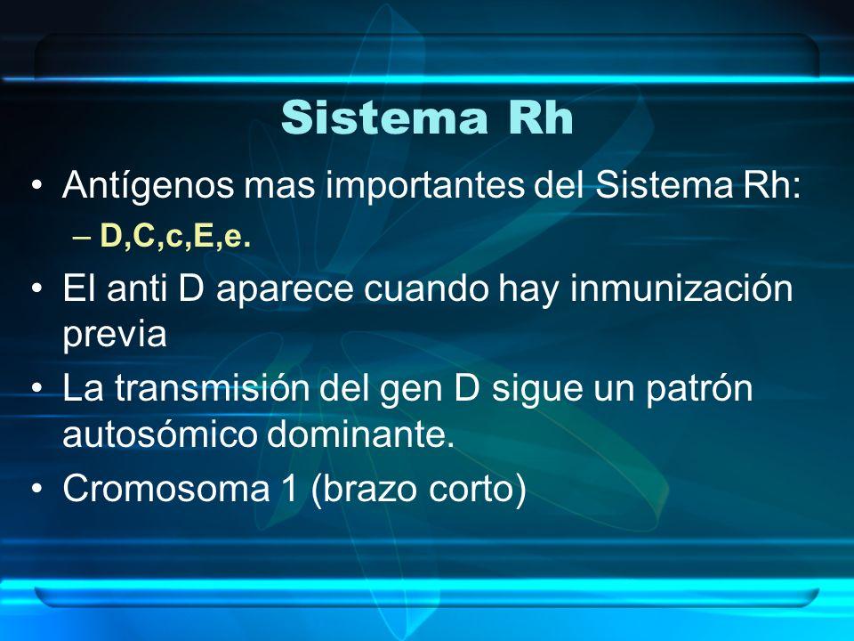 Sistema Rh Antígenos mas importantes del Sistema Rh: