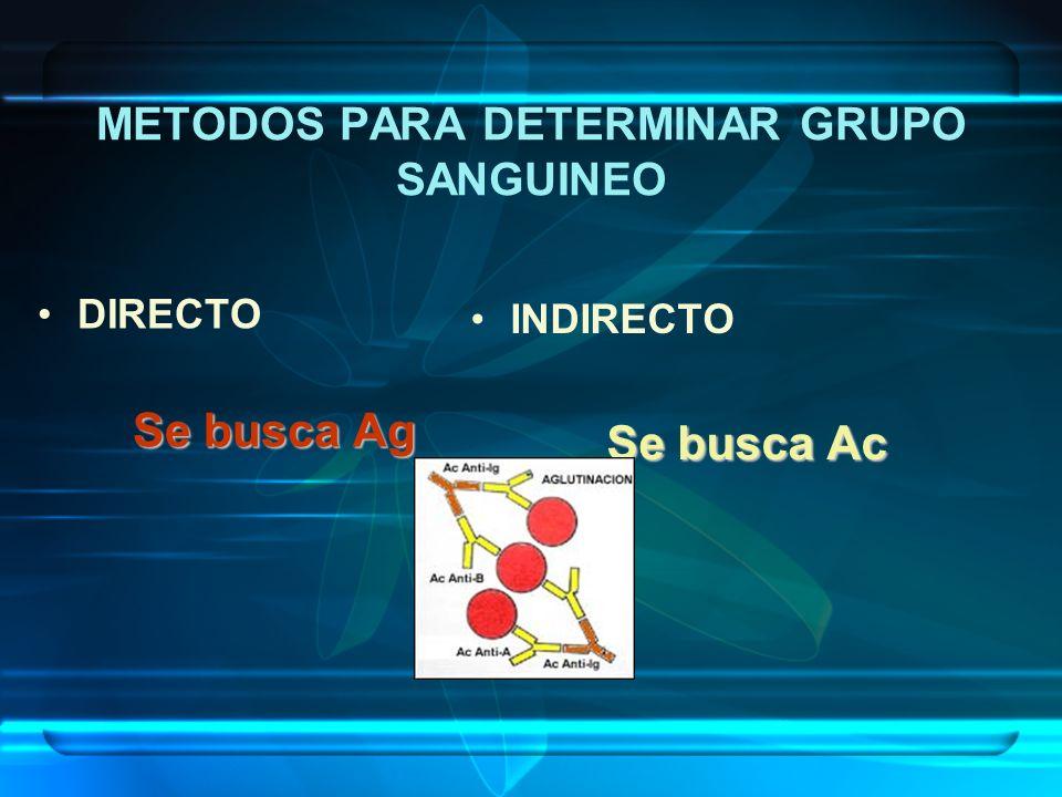 METODOS PARA DETERMINAR GRUPO SANGUINEO