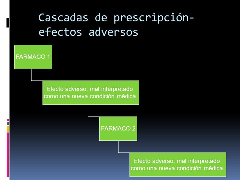 Cascadas de prescripción-efectos adversos