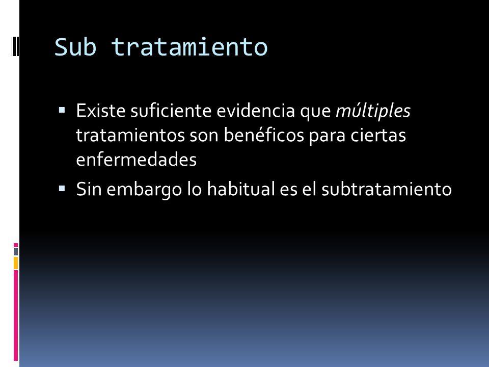 Sub tratamiento Existe suficiente evidencia que múltiples tratamientos son benéficos para ciertas enfermedades.