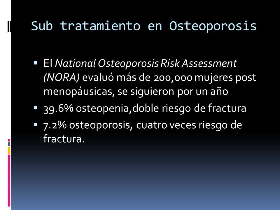Sub tratamiento en Osteoporosis