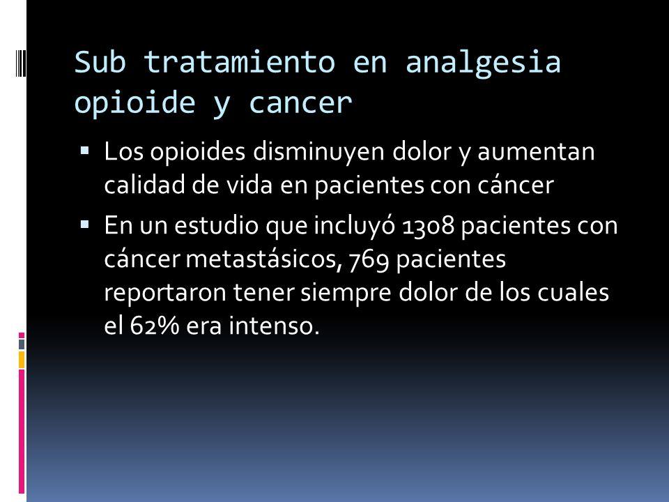 Sub tratamiento en analgesia opioide y cancer