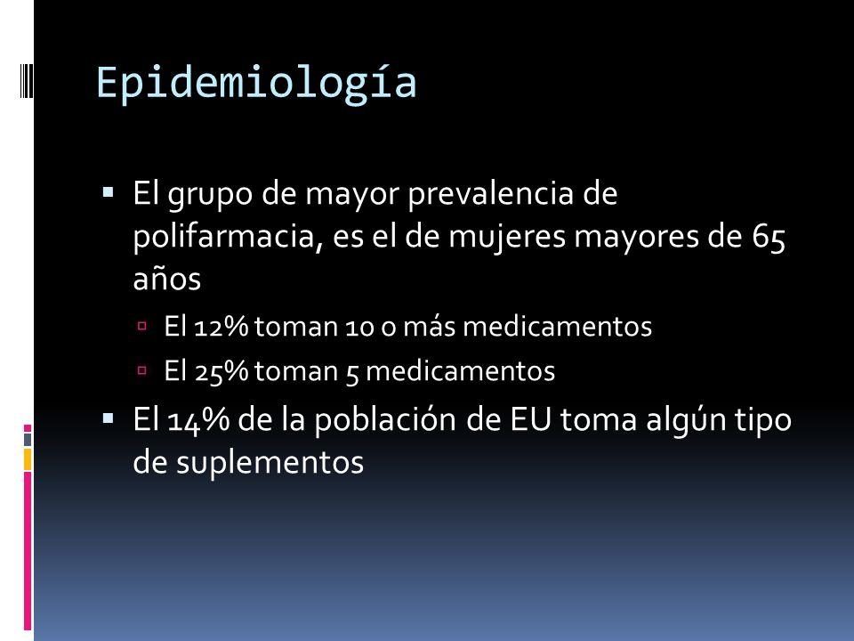 EpidemiologíaEl grupo de mayor prevalencia de polifarmacia, es el de mujeres mayores de 65 años. El 12% toman 10 o más medicamentos.