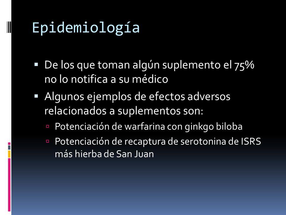 Epidemiología De los que toman algún suplemento el 75% no lo notifica a su médico.