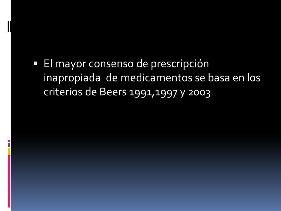El mayor consenso de prescripción inapropiada de medicamentos se basa en los criterios de Beers 1991,1997 y 2003