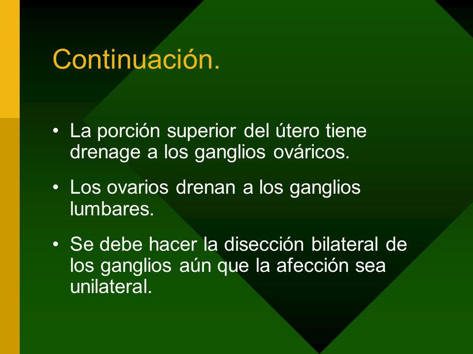 Continuación. La porción superior del útero tiene drenage a los ganglios ováricos. Los ovarios drenan a los ganglios lumbares.