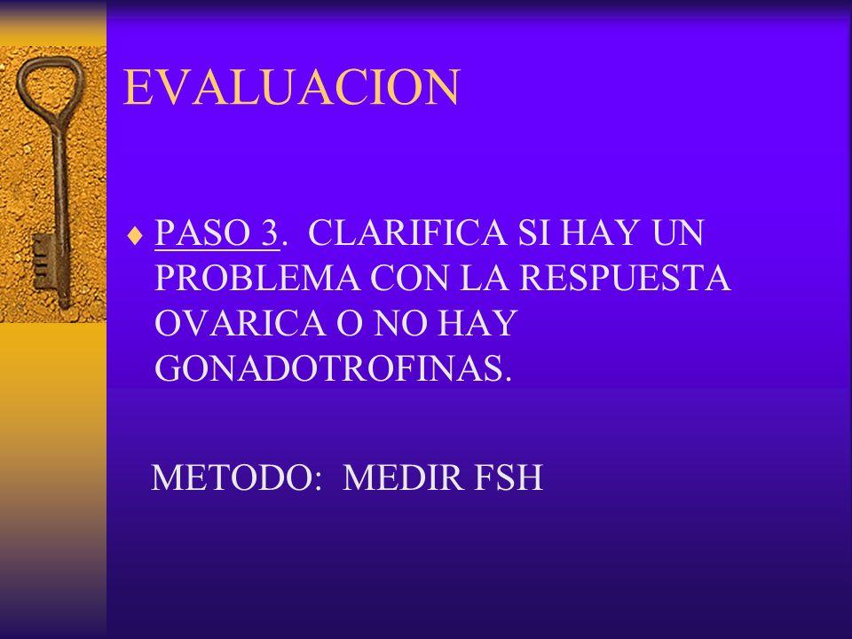 EVALUACION PASO 3. CLARIFICA SI HAY UN PROBLEMA CON LA RESPUESTA OVARICA O NO HAY GONADOTROFINAS.