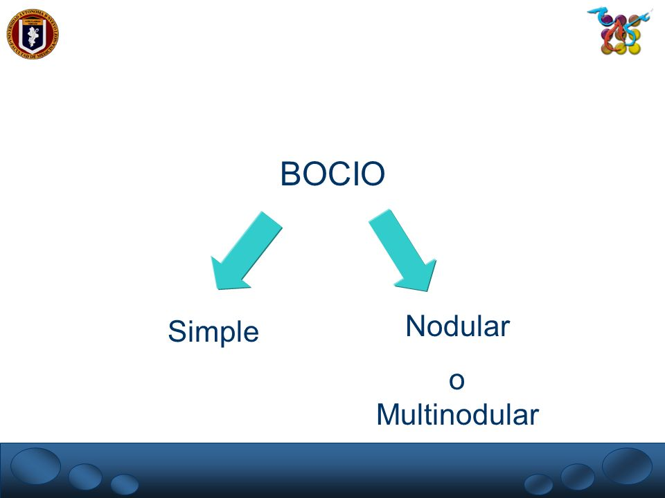BOCIO Nodular o Multinodular Simple