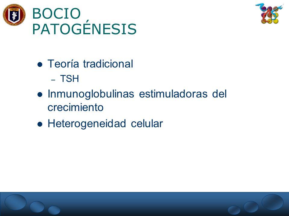 BOCIO PATOGÉNESIS Teoría tradicional
