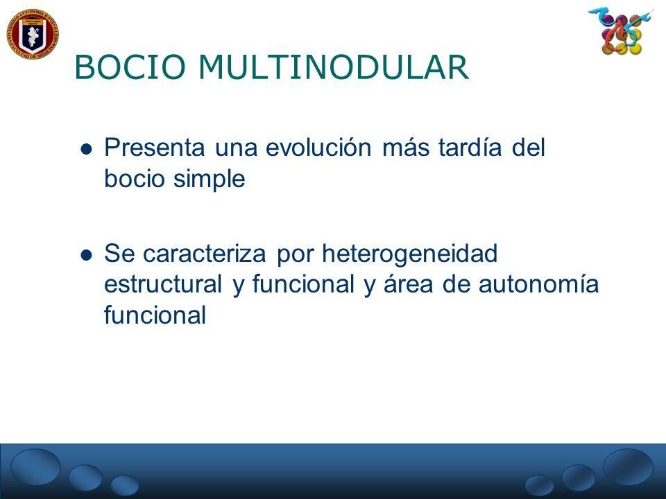 BOCIO MULTINODULAR Presenta una evolución más tardía del bocio simple