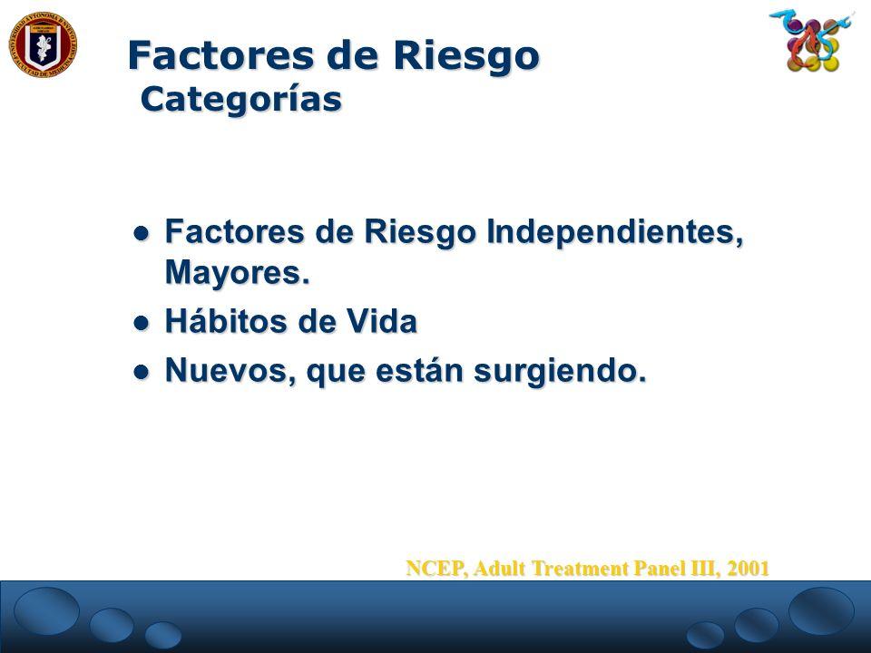 Factores de Riesgo Categorías