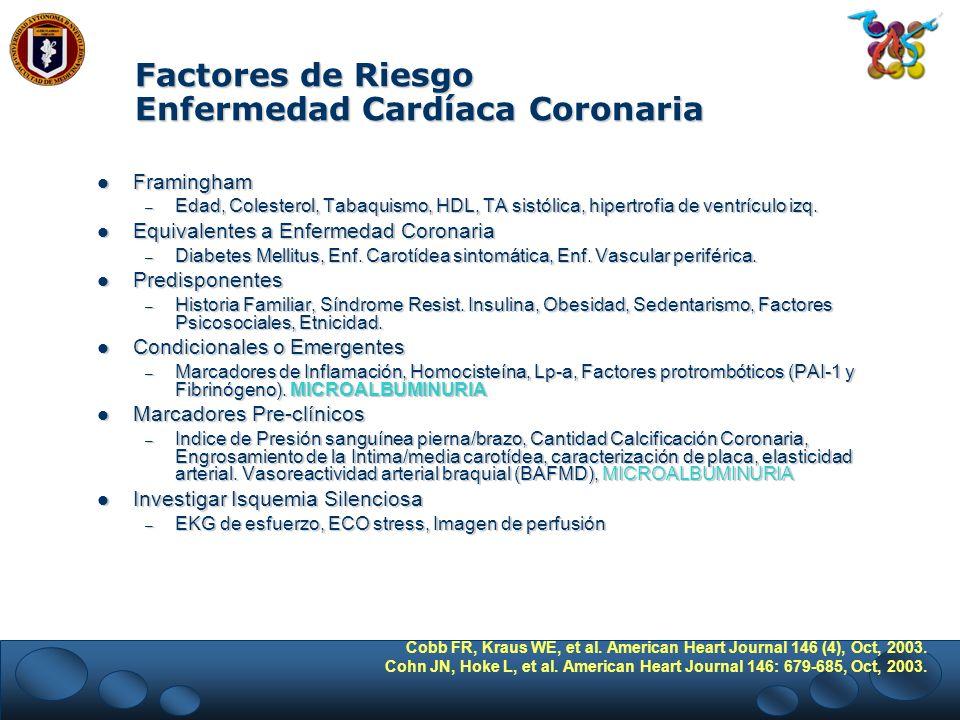 Factores de Riesgo Enfermedad Cardíaca Coronaria