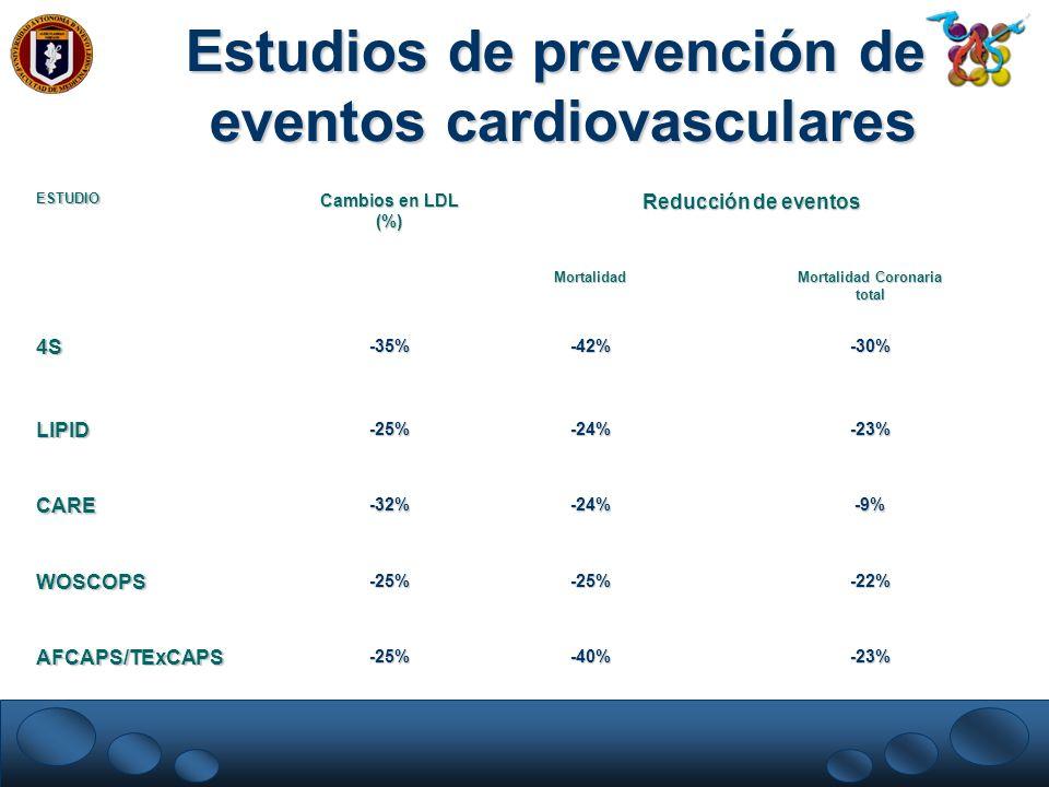 Estudios de prevención de eventos cardiovasculares