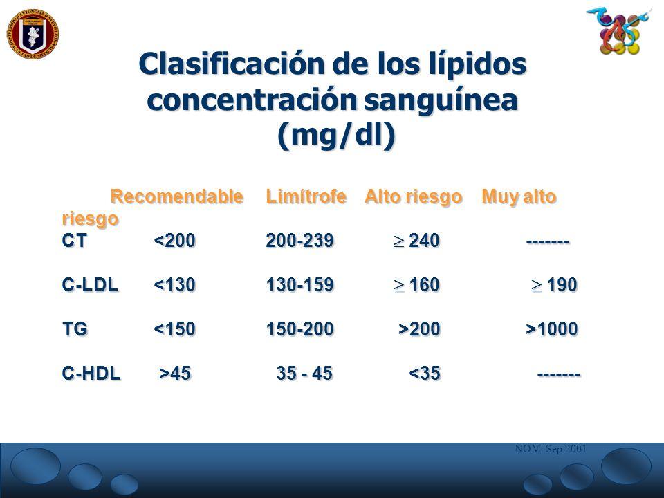 Clasificación de los lípidos concentración sanguínea