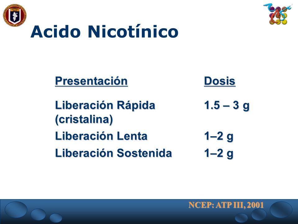 Acido Nicotínico Presentación Dosis