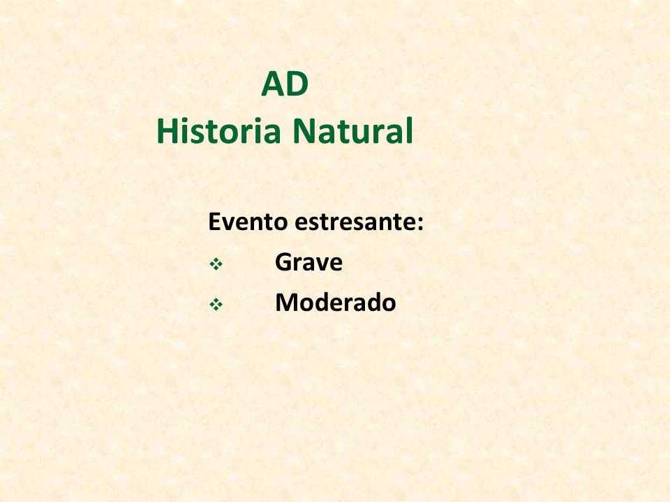 AD Historia Natural Evento estresante: Grave Moderado
