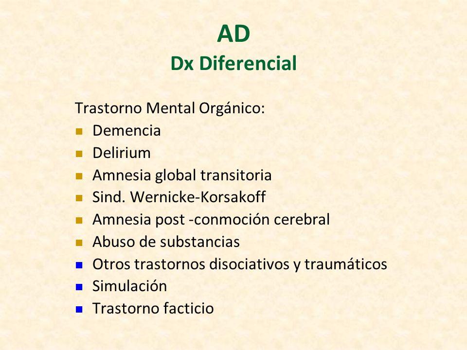 AD Dx Diferencial Trastorno Mental Orgánico: Demencia Delirium